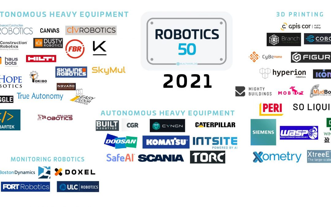 HausBots Named as Top 50 Robotics List by BuiltWorlds